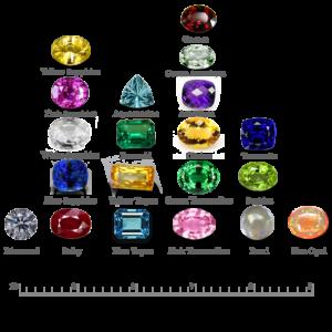gemstone hardness_responsive